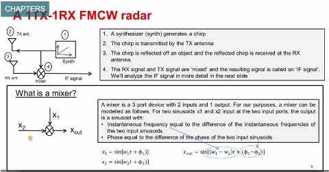 Intro to mmWave Sensing : FMCW Radars - Module 1 : Range
