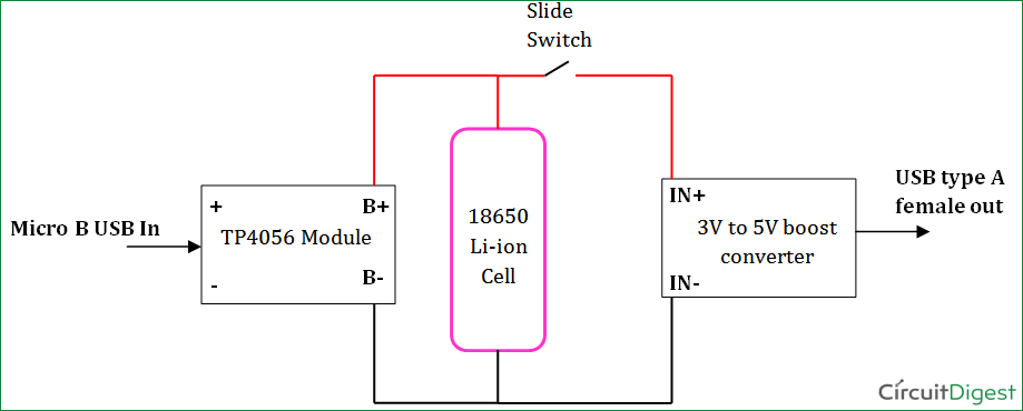 Diy Power Bank Circuit Diagram How To Make A Power Bank For Your