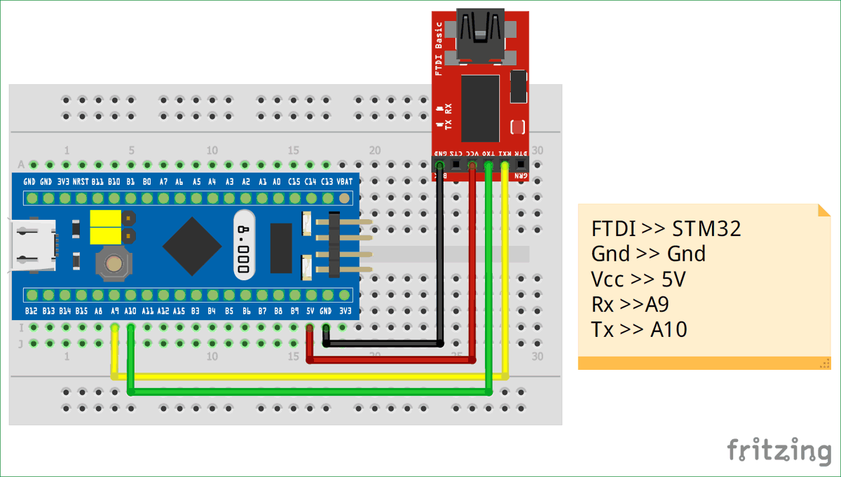 Getting Started with STM32F103C8T6 STM32 Development Board