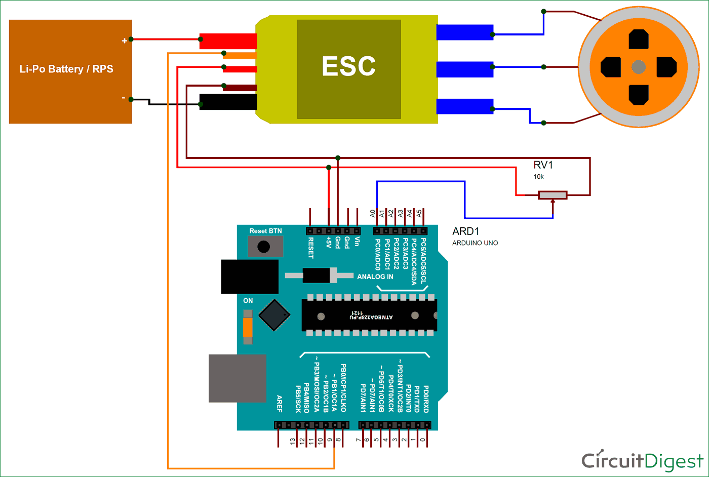 What Is Brushless Dc Motor Bldc And How To Control With Understand Circuit Operation Arduino Diagram