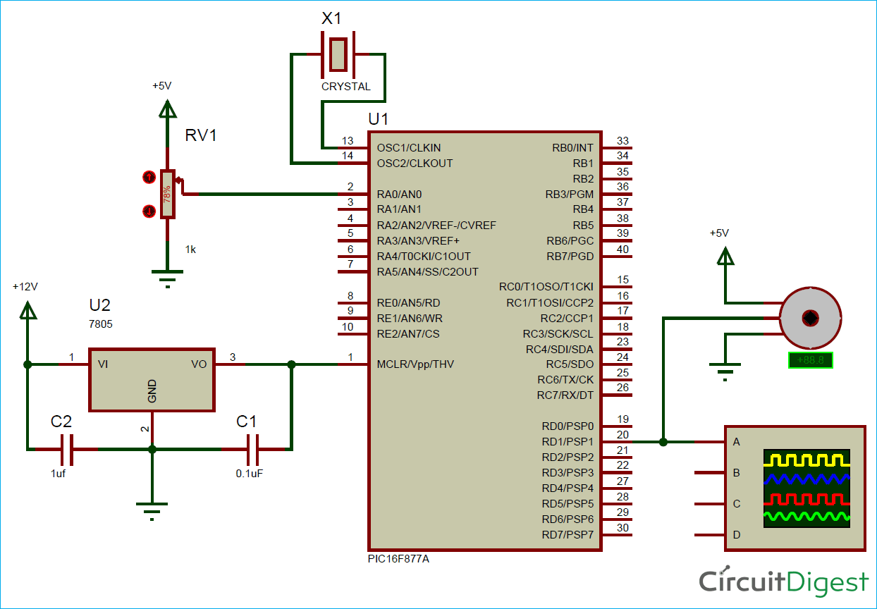 Circuit Diagram for Generating PWM signals on GPIO pins of PIC Microcontroller Controlling Servo Motor