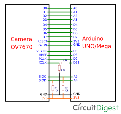 Arduino OV7670 Camera Module Circuit Diagram