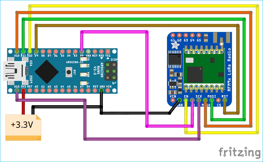 B Ce Fe A besides Switching Board And Arduino likewise Seg Nano in addition Circuit Diagram For Interfacing Sx Lora Module With Arduino in addition What Is Arduino Project. on arduino board connections