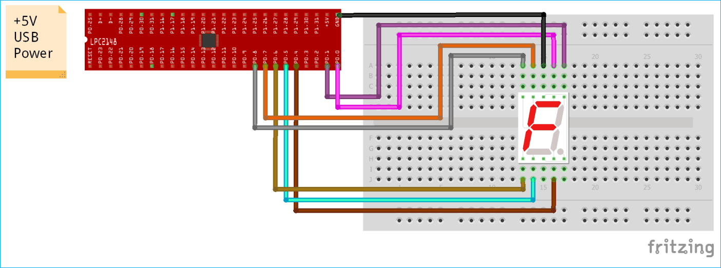 Interfacing 7 Segment Display with ARM7-LPC2148 Development Board