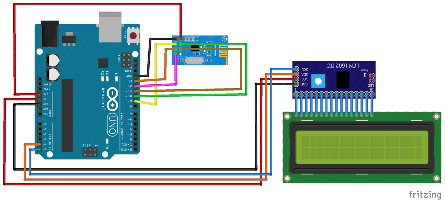 Circuit Diagram for Interfacing nRF24L01 with Arduino