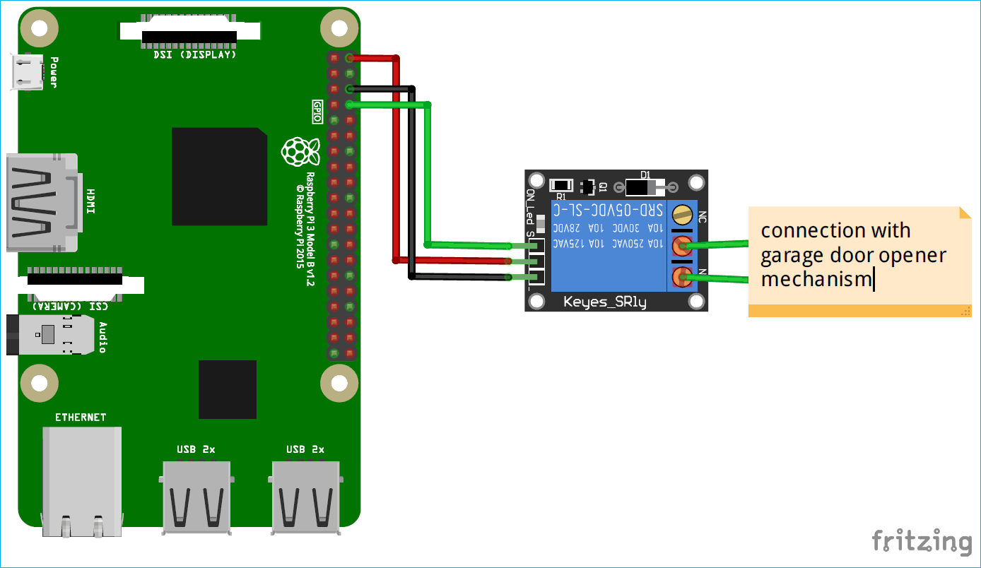 Remarkable Iot Smart Garage Door Opener Using Raspberry Pi Wiring Cloud Peadfoxcilixyz