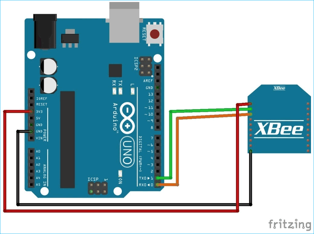 Magnificent Arduino Xbee Tutorial Xbee Module Interfacing With Arduino Wiring Cloud Usnesfoxcilixyz
