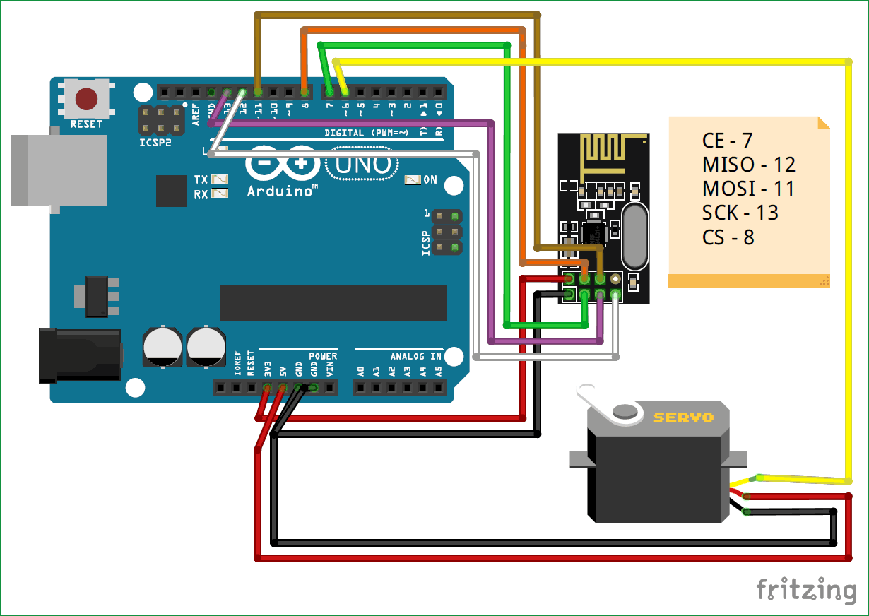 Interfacing Nrf24l01 With Arduino  Controlling Servo Motor