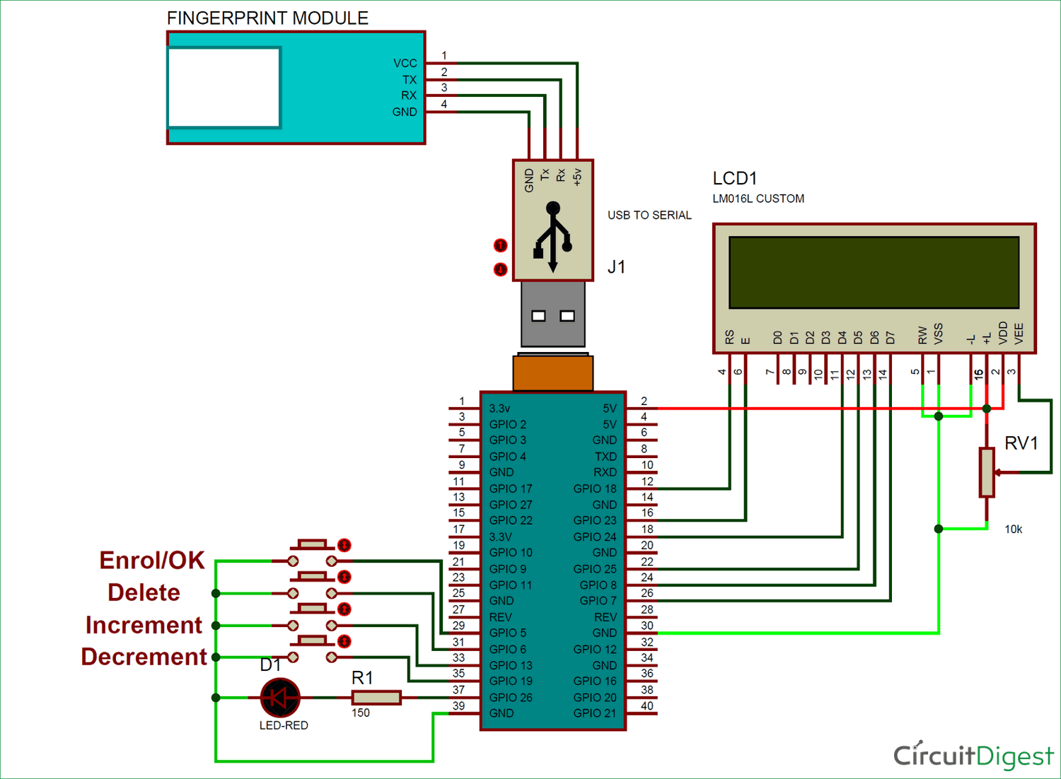 raspberry pi fingerprint sensor interfacing project with