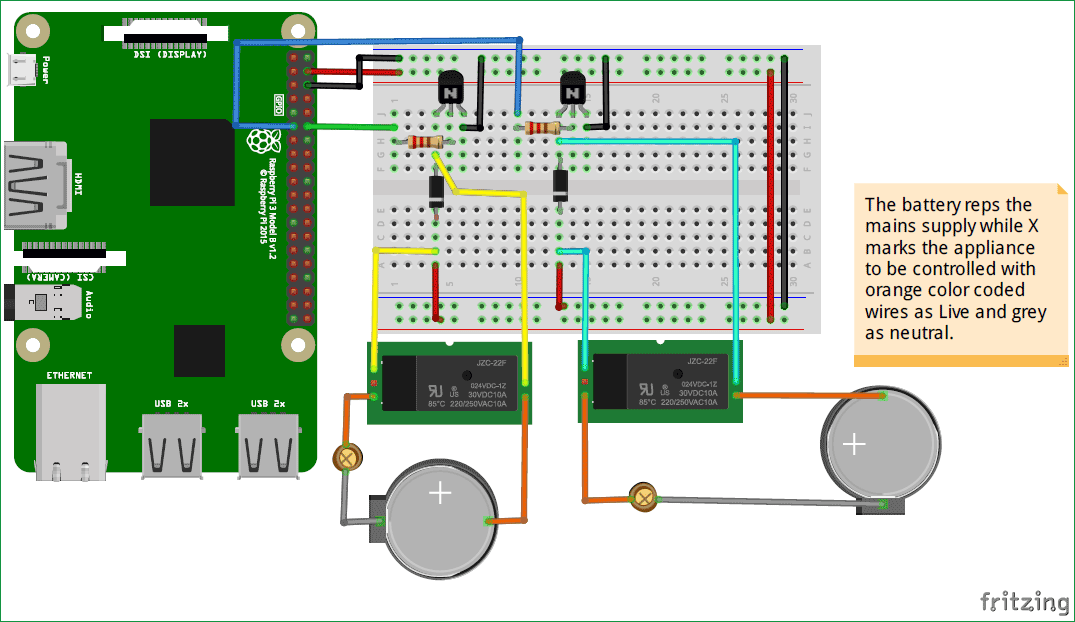 Iot based raspberry pi home automation project iot based web controlled home automation using raspberry pi circuit ccuart Images