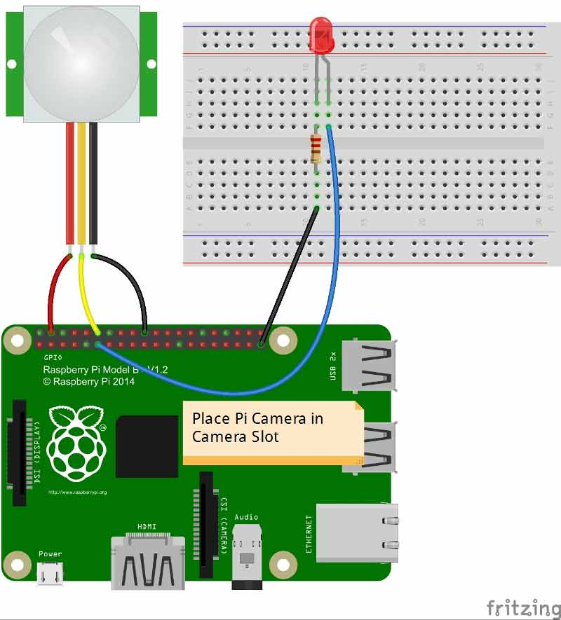 iot based raspberry pi home security system with email