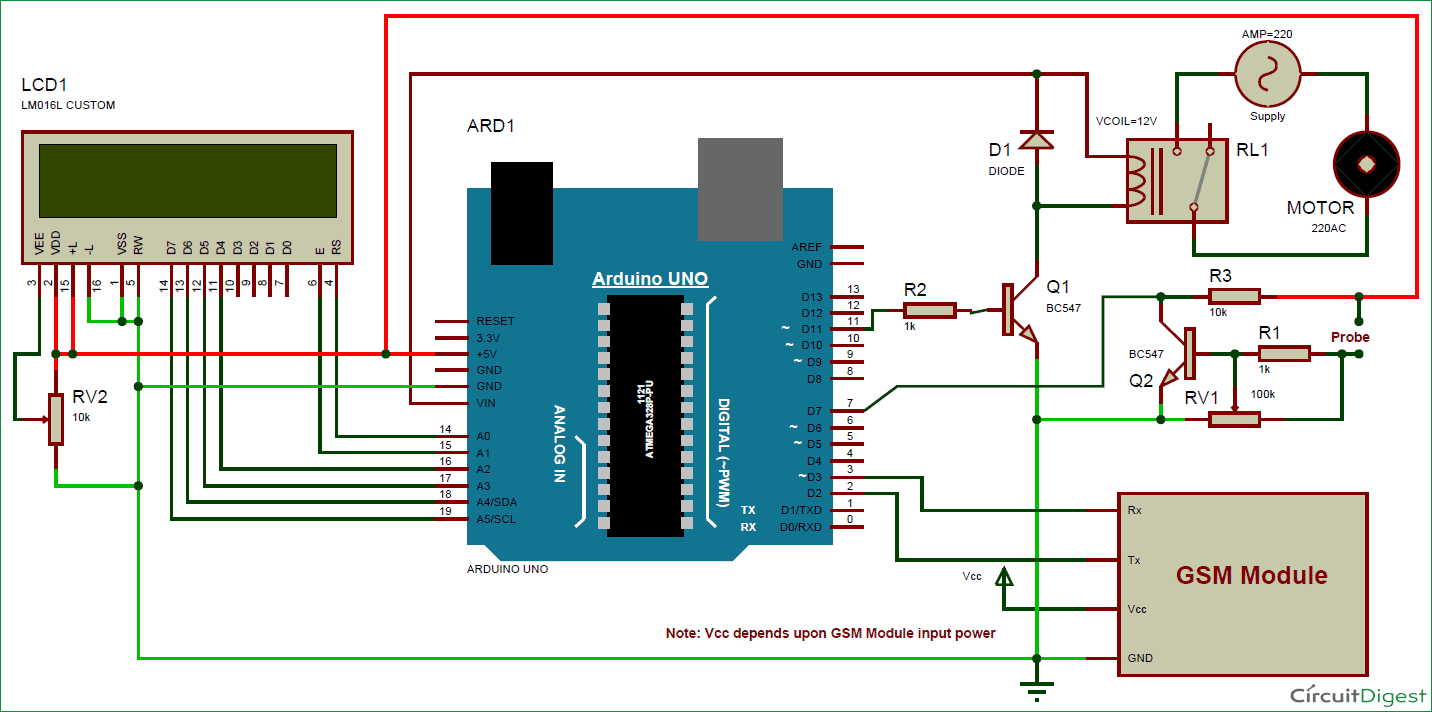 arduino based automatic plant irrigation system circuit Diagram arduino based automatic plant irrigation system with message alert wiring diagrams 3 phase irrigation pump panel at gsmportal.co