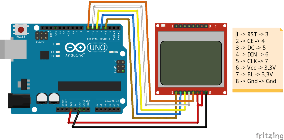 Interfacing nokia graphical lcd with arduino