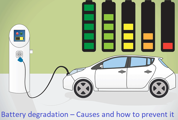 Battery Degradation in Electric Vehicles