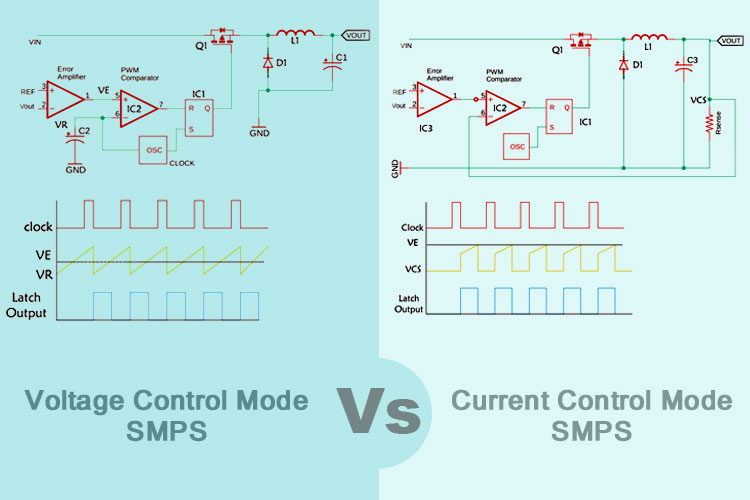 Control Topologies for SMPS Circuits