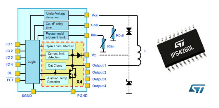 Energy Saving Quad Low Side Intelligent Power Switches