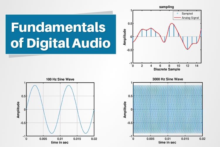 Fundamentals of Digital Audio