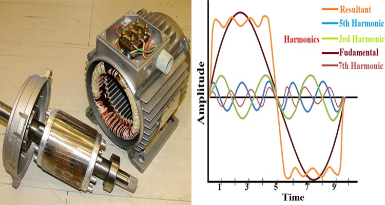 Harmonic Distortion in Induction Motor
