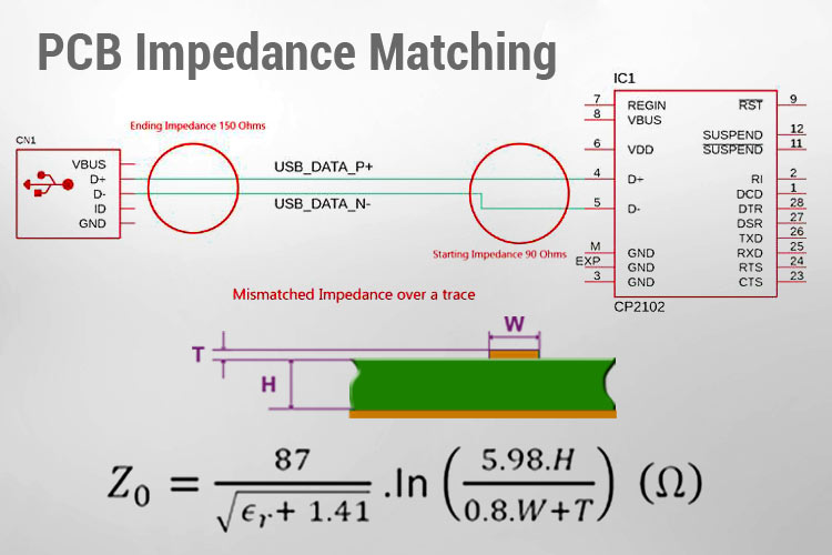 Impedance Matching in PCB Design