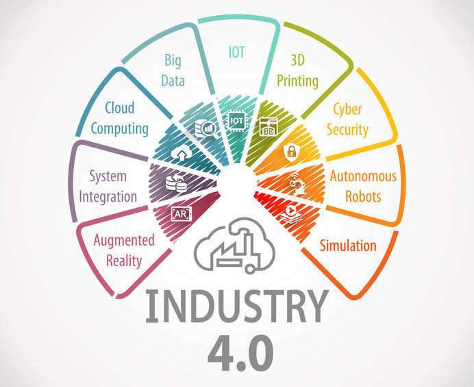 What Is Industry 4 0 The Nine Pillars Of Industry 4 0 Circuit Digest