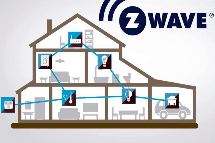 Z-Wave Protocol in Smart Home Automation Solutions