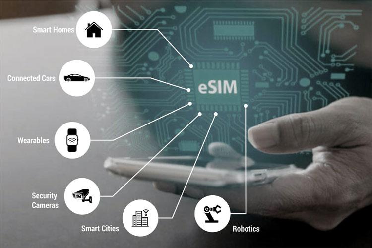 Impact of eSIM Technology on IoT Applications