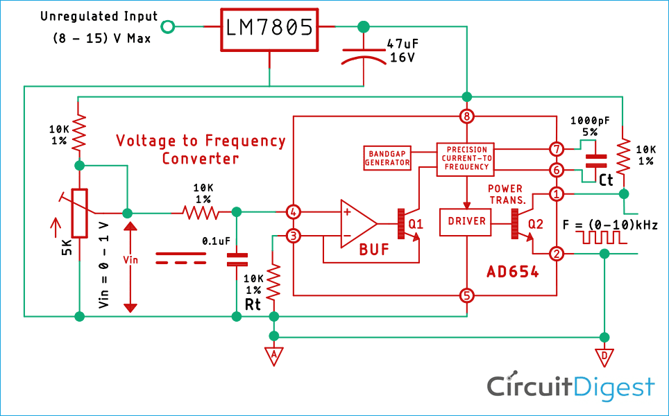 Voltage To Frequency Converter Circuit Using Ad654