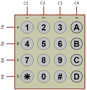 4X4-Matrix-Keypad