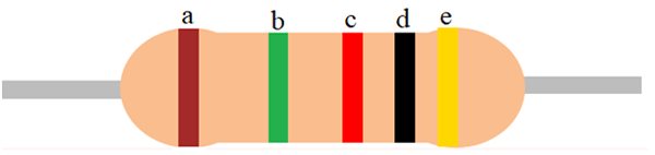 5-band resistor color code