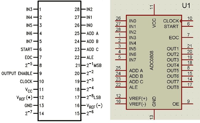 Arduino Lcd Enhancement additionally Interfacing Adc0808 With 8051 Microcontroller moreover Distance Meter Using Msp430 Launchpad And Ultrasonic Sensor Hc Sr04 likewise Exp441 additionally Hc Sr04 Ultrasonic Sensor Pic. on interfacing microcontroller with lcd