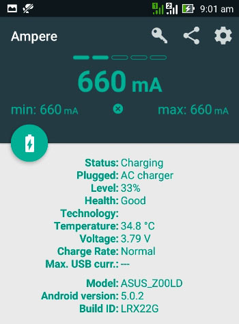 Current while Charging phone from solar mobile charger