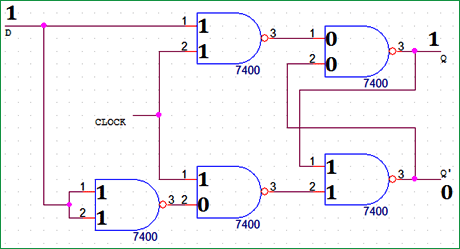 d flip flop circuit diagram working truth table explained rh circuitdigest com circuit diagram of d flip flop using nor gate circuit diagram and truth table of d flip flop
