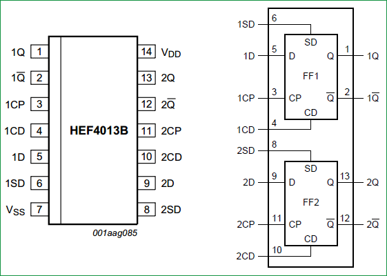 D flip-flop ic HEF4013BP pin-diagram