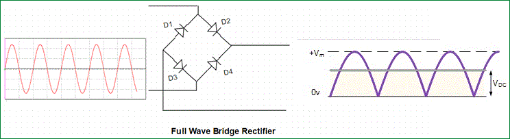 Full wave rectifier dual power supply circuit