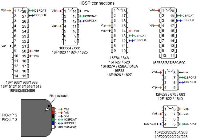2 switch circuit diagram pickit 2 circuit diagram led interfacing with pic microcontroller: circuit diagram ...