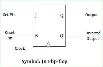 jk flip flop circuit diagram truth table and working. Black Bedroom Furniture Sets. Home Design Ideas