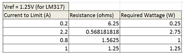 LED Driver Resistor Calculations