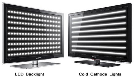 Difference between LCD and LED Displays (LCD vs LED Displays)