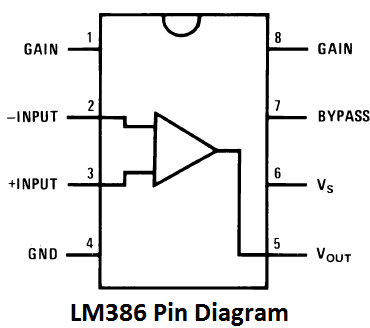 Small Loudspeaker Circuit Diagram using IC LM386