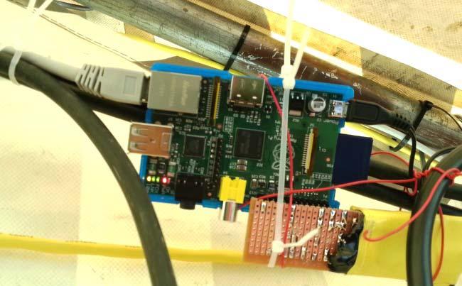 Raspberry pi internet indicator