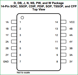 SR flip-flop ic SN74HC00N pin diagram