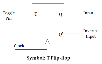 T Flip Flop Circuit Diagram, Truth Table & Working Explained D Flip Flop Counter T Flip Flop Pdf Adder Logic Diagram At IT-Energia.com