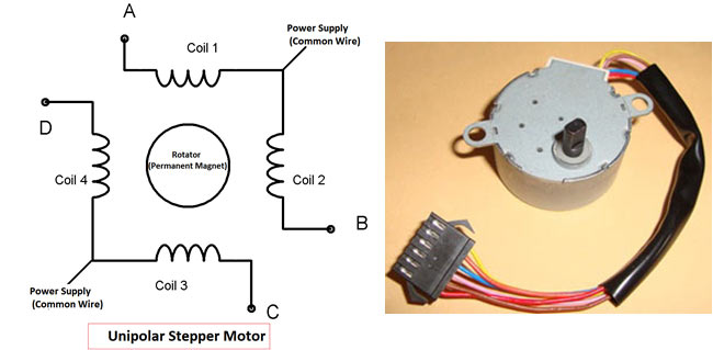 Surprising Stepper Motor Interfacing With 8051 Microcontroller At89S52 Wiring Cloud Xeiraioscosaoduqqnet
