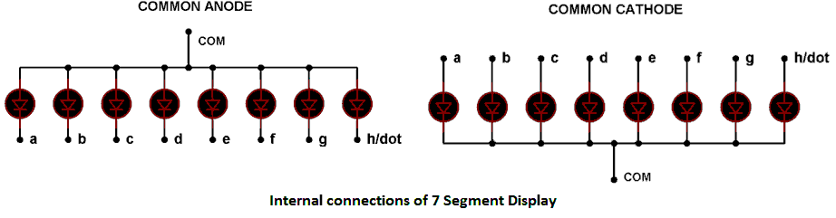 Simple Circuitry A Must Read Need To Know For Project