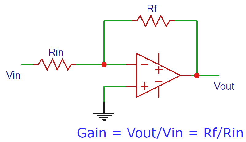 Op Amp Gain Calculator