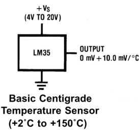 LM35 Temperature sensor schematic