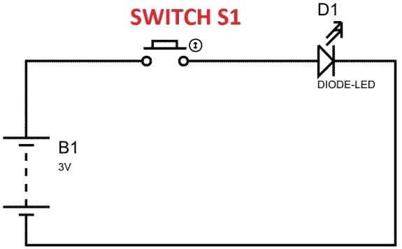 arduino due pwm tutorial