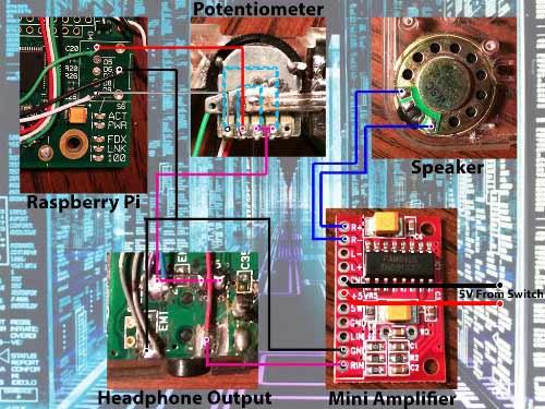 5v Switching Regulator Circuit