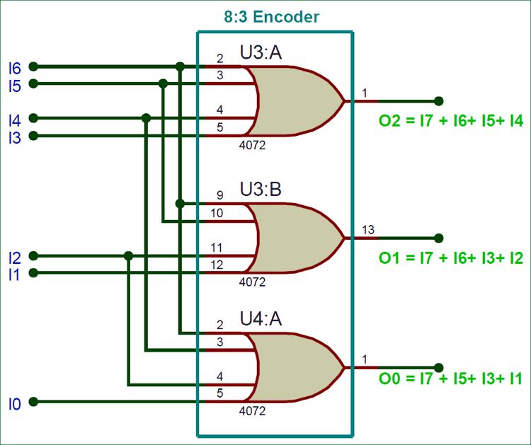 8 3 encoder logic diagram encoder logic diagram with truth table