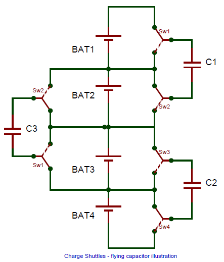 Active Cell Balancing using Flying Capacitor